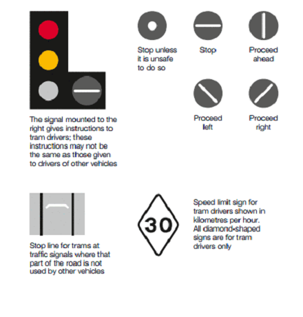Tram Signs Highway Code Diamond Shaped Traffic Signs
