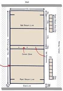 Ukdba Dodgeball Court Diagram on Basketball Court Dimensions And Layout