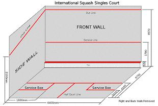 Squash Rules 2018 | Basic Rules of Squash for Beginners